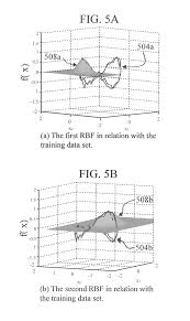 patent us8521488 nonlinear function approximation over high