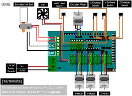 Stepper Motor Driver Wiring Diagram Stepper Motor Wiring Boim Systems