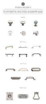 Best  Kitchen Cabinet Handles Ideas On Pinterest Diy Kitchen - Hardware kitchen cabinet handles