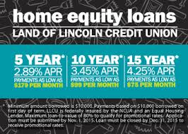 home equity loans with low interest rates and no closing costs