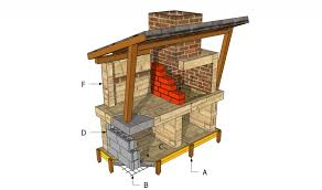 bbq pit plans howtospecialist how to build step by step diy