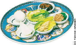 what is on a passover seder plate the seder plate passover guide kids