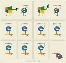 Internet Explorer Meme - internet explorer