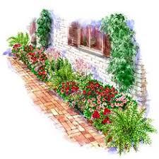 foundation garden plan landscaping pinterest garden planning