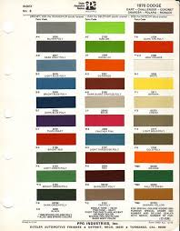 100 harley paint color chart how to paint a two stage