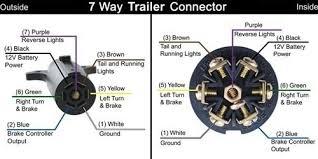 diagrams 500250 dodge ram tow wiring diagram u2013 dodge ram trailer