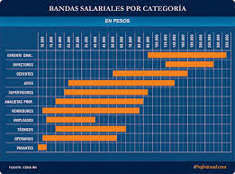 escala salarial vidrio 2016 salarios con paritarias demoradas de cuánto será el segundo