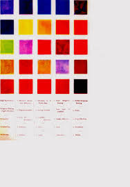 images about feelings wheels on pinterest and color idolza