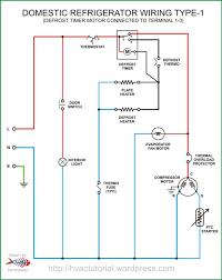 17 zig unit wiring diagram power flow study power wiring