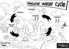 water cycle coloring pages 100 images printable water cycle