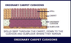 What Is Stainmaster Carpet Made Of Stainmaster Carpet Cushion Carpet Padding For Sale