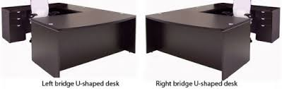 L Shaped Desk With Left Return Left Or Right Return Desk How To Choose Modern Office