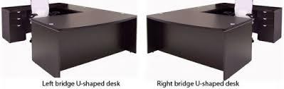 what is a desk return left or right return desk how to choose modern office