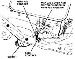 repair guides automatic transmission neutral safety back up