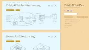 tiddlywiki 舞 u2014 基礎文件正體中文版