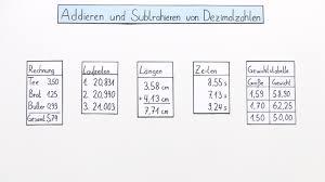 brüche addieren und subtrahieren übungen dezimalbrüche addieren und subtrahieren übung 1 mathematik