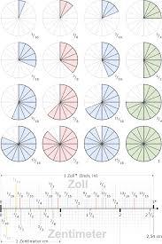 brüche umrechnen bruch rechner zoll cm tabellen mit umrechnung brüche wie 1 2 1