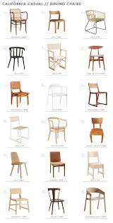 Anthropologie Dining Chairs Achieving The Effortless Expensive Style Furniture Emily