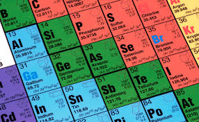 Element Table Two New Super Heavy Elements Added To The Periodic Table Popular