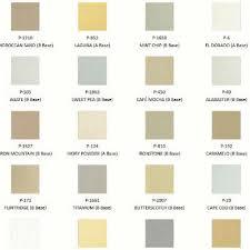 fog coating stucco walls a helpful guide