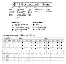 Home Design Client Questionnaire by When Remodeling A Kitchen Where To Start Furniture Market Survey