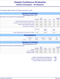 conference summary report template sles meetings and conference evaluations surveys showvalue