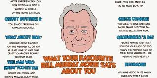 funny thanksgiving pics facebook find out what your favorite bill murray movie says about you