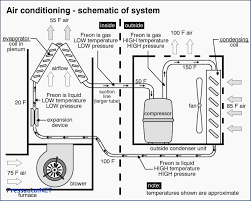 wiring diagrams for central heating systems software design