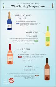 How To Properly Set A Table by Wine Serving Temperature And Ettiquette Wine Folly