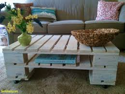 Best Way To Paint Metal Patio Furniture Patio Furniture Made Out Of Wood Pallets Archives