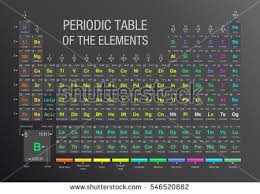 The Elements Of The Periodic Table Periodic Table Of Elements Stock Images Royalty Free Images