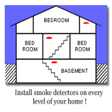 fire extinguisher symbol on floor plan residential fire safety chase fire