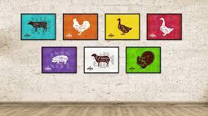 goose meat cuts butchers chart home decor wall art decoration