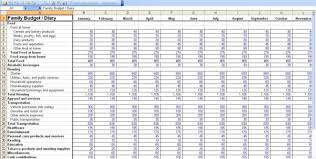 business budget template excel template budget spreadsheet