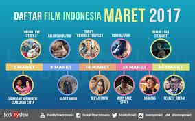 list film romantis indonesia terbaru daftar film indonesia tayang maret 2017 bookmyshow indonesia blog
