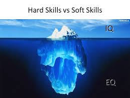 what skill are important for software engineer ppt video