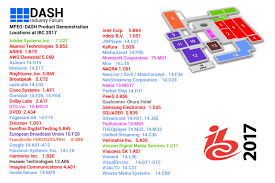 Forum Map Dash Industry Forum Catalyzing The Adoption Of Mpeg Dash