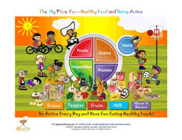 printable my plate teaches kids to balance healthy foods with