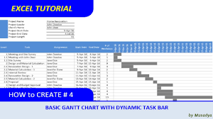 Making A Basic End Table by How To Create A Basic Excel Gantt Chart With Dynamic Task Bar