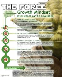 star wars posters mtbos msmathchat growth mindset growth