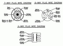 gooseneck trailer wiring diagram u2013 readingrat net