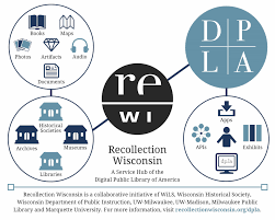 Recollec - recollection wisconsin digital public library of america service hub