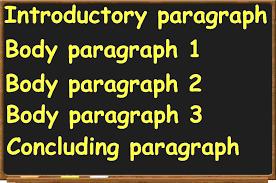 Examples Of Introductory Paragraphs For Essays Essay Com How To Write A Five Paragraph Essay How To Write A Good