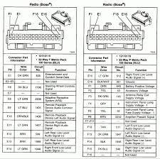 car radio wiring diagrams u0026 american car stereo wiring diagrams