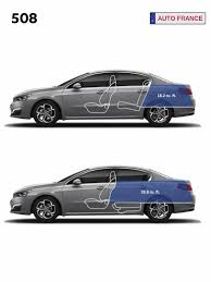 peugeot leasing europe peugeot 508 long term car rental in europe