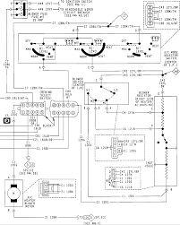 jeep blower motor wiring diagram jeep wiring diagrams instruction