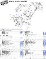 series ii iia iii steering column rovers north classic land