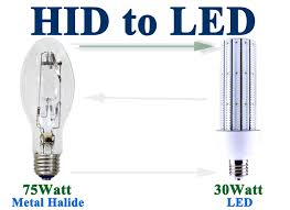 30w led corn light l replace 75w metal halide l