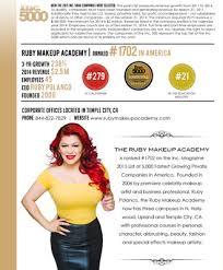 Makeup Schools In Las Vegas Beauty Business Summit Event