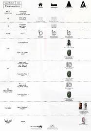tesla png tesla charging options in australia u2014 jet charge electric
